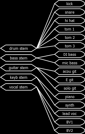 stem mastering image